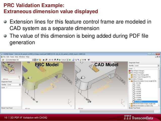 3D PDF Implementor Forum - Validation with CADIQ