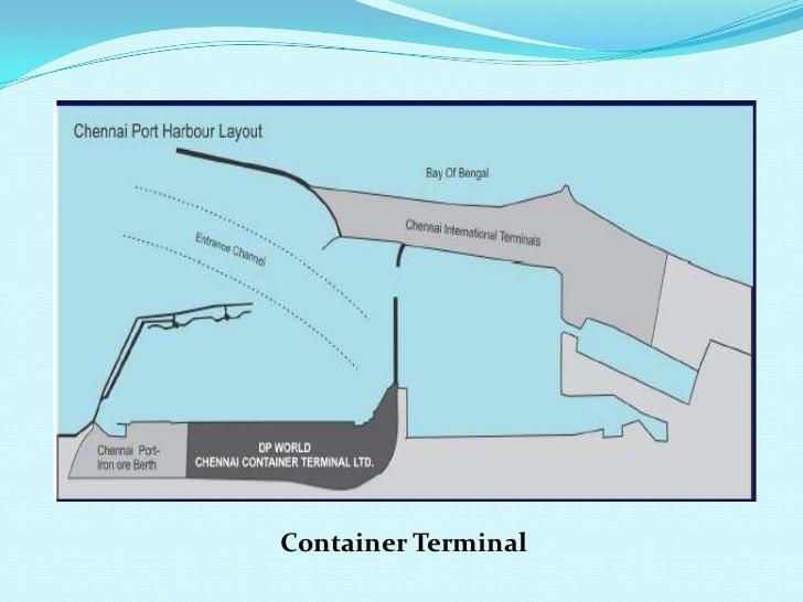 Harbor Of Port Diagram - Auto Electrical Wiring Diagram •