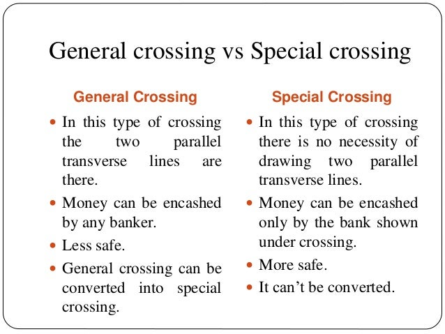 rules of crossing a cheque