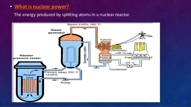 Chernobyl nuclear powerplant disaster 3 what is nuclear power ccuart Images