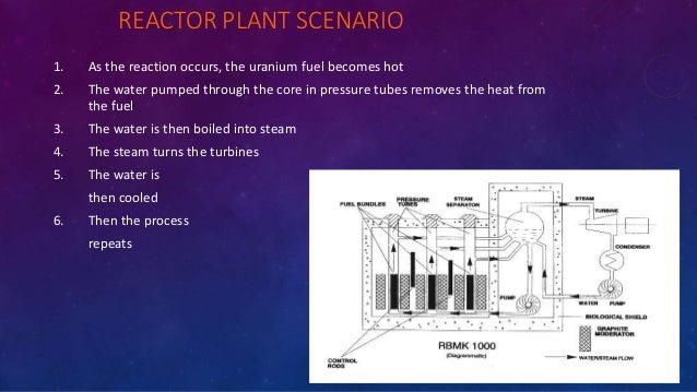 REACTOR PLANT SCENARIO 1. As the reaction occurs, the uranium fuel becomes hot 2. The water pumped through the core in pre...