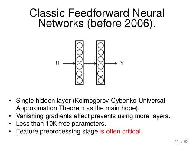 Classic Feedforward Neural Networks (before 2006). • Single hidden layer (Kolmogorov-Cybenko Universal Approximation Theor...