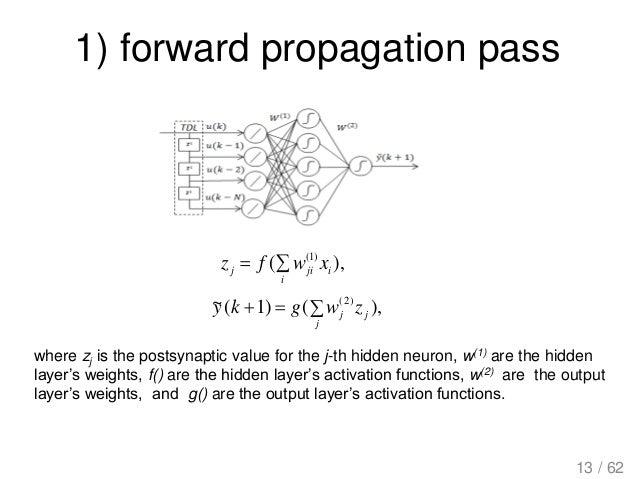 1) forward propagation pass ),( )1(  i ijij xwfz ),()1(~ )2(  j jj zwgky where zj is the postsynaptic value for the j...