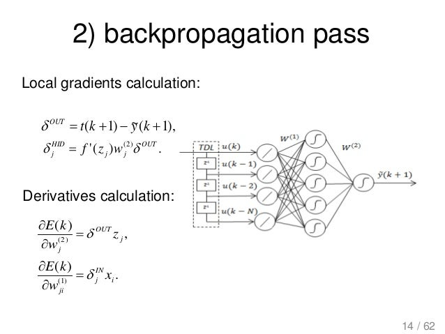 2) backpropagation pass Local gradients calculation: ),1(~)1(  kyktOUT  .)(' )2( OUT jj HID j wzf   , )( )2( j OUT...