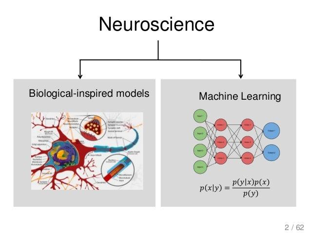 𝑝 𝑥 𝑦 = 𝑝 𝑦 𝑥 𝑝(𝑥) 𝑝(𝑦) Biological-inspired models Neuroscience Machine Learning 2 / 62