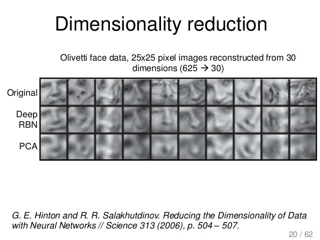 Original Deep RBN PCA Dimensionality reduction Olivetti face data, 25x25 pixel images reconstructed from 30 dimensions (62...