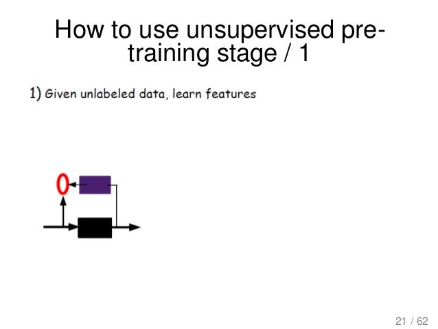 How to use unsupervised pre- training stage / 1 21 / 62