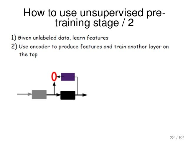 How to use unsupervised pre- training stage / 2 22 / 62