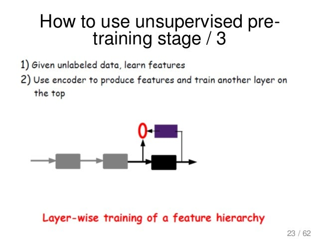 How to use unsupervised pre- training stage / 3 23 / 62