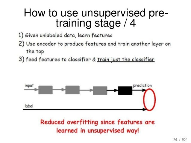 How to use unsupervised pre- training stage / 4 24 / 62