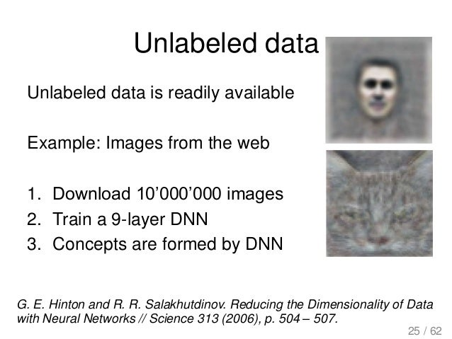Unlabeled data Unlabeled data is readily available Example: Images from the web 1. Download 10'000'000 images 2. Train a 9...