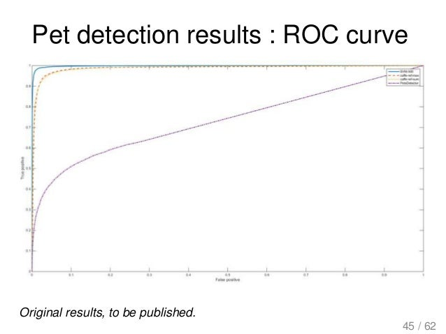 Pet detection results : ROC curve Original results, to be published. 45 / 62