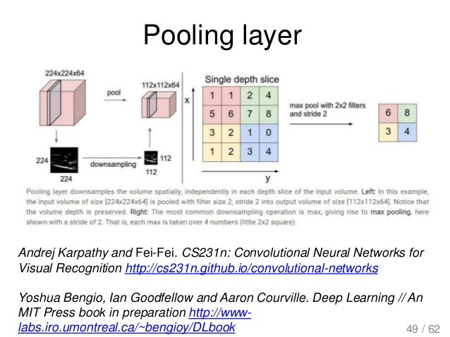 Pooling layer Andrej Karpathy and Fei-Fei. CS231n: Convolutional Neural Networks for Visual Recognition http://cs231n.gith...