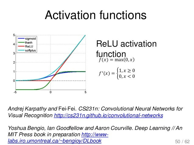 Activation functions Andrej Karpathy and Fei-Fei. CS231n: Convolutional Neural Networks for Visual Recognition http://cs23...