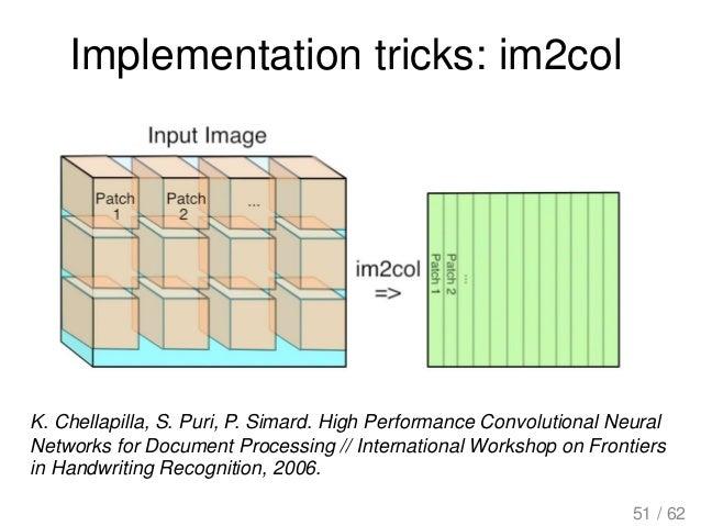 Implementation tricks: im2col K. Chellapilla, S. Puri, P. Simard. High Performance Convolutional Neural Networks for Docum...