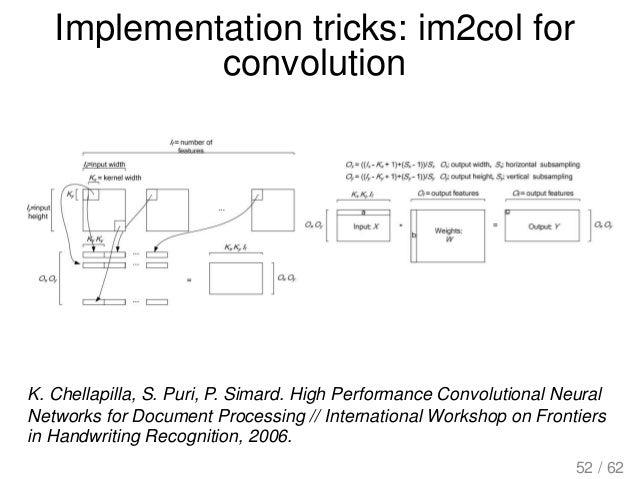 Implementation tricks: im2col for convolution K. Chellapilla, S. Puri, P. Simard. High Performance Convolutional Neural Ne...