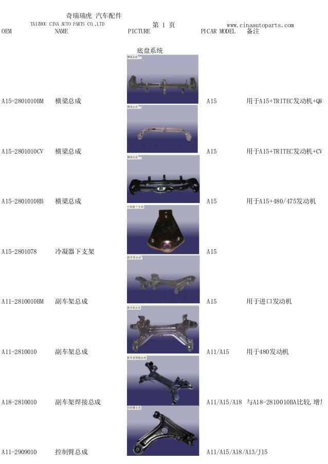 TAIZHOU CINA AUTO PARTS CO.,LTD 第 1 页 www.cinaautoparts.com OEM NAME PICTURE PRICECAR MODEL 备注 A15-2801010BM 横梁总成 A15 用于A1...