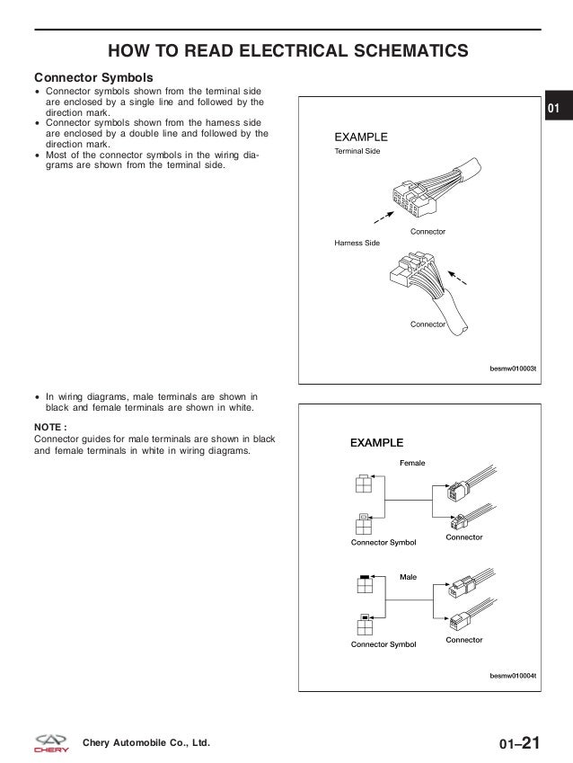Best How To Read Schematics For Dummies Contemporary - Electrical ...