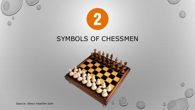 Chess Rules For Beginners Part 1