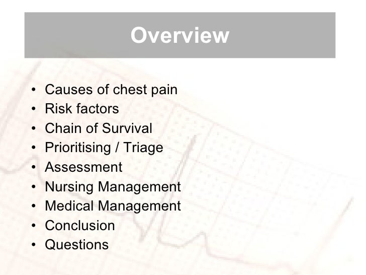Chest pain: nursing assessment and management