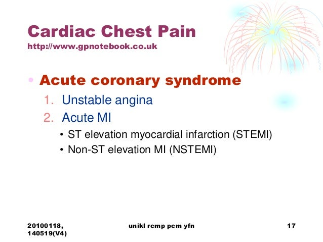 Chest Pain In Primary Care
