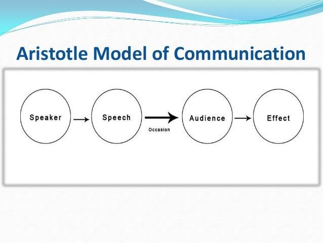 Communication process model goalblockety communication process model ccuart Gallery