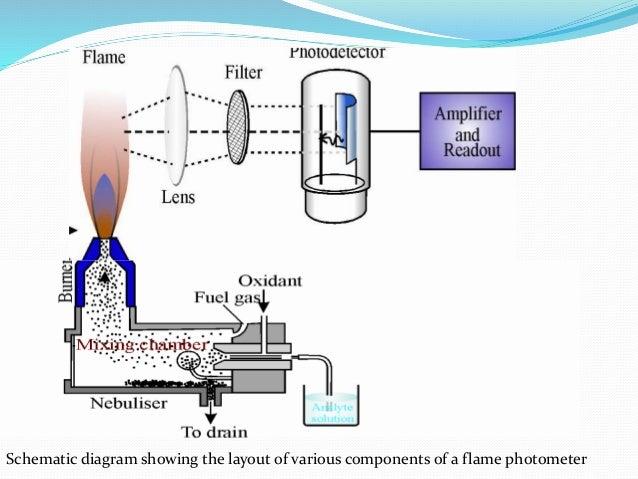 Nebulizer diagram 28 images nebulizer wiring diagram 24 wiring nebulizer diagram block diagram ultrasonic nebulizer wiring diagrams ccuart Image collections