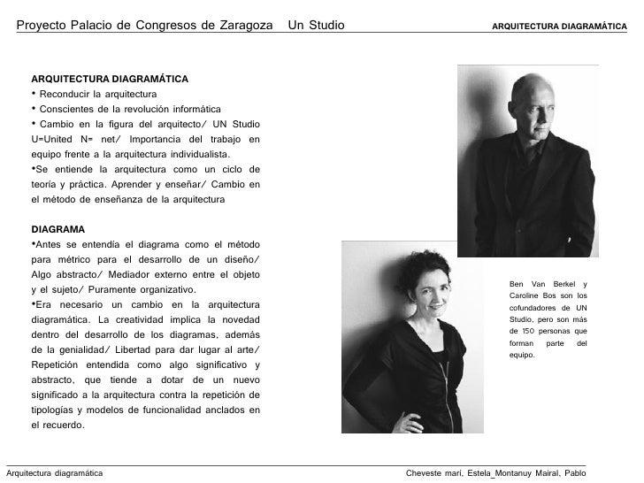 Proyecto Palacio de Congresos de Zaragoza Un Studio                              ARQUITECTURA DIAGRAMÁTICA      ARQUITECTU...