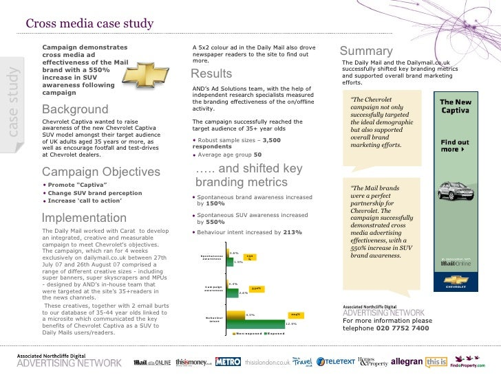 Cross media case study Background Campaign Objectives Campaign demonstrates cross media ad effectiveness of the Mail brand...