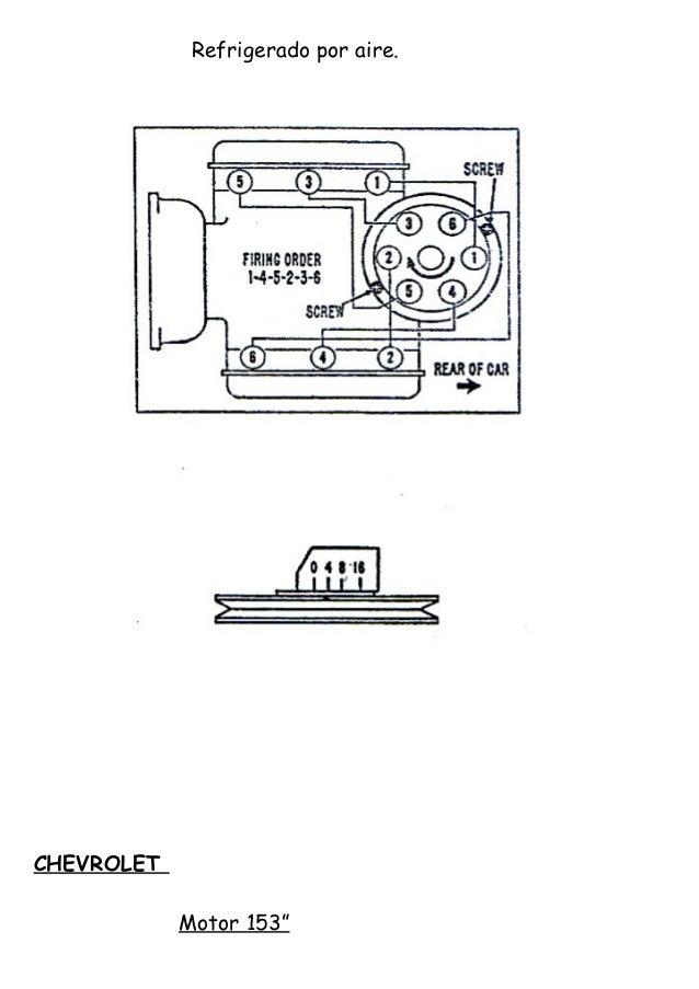 Chevrolet manual de medidas