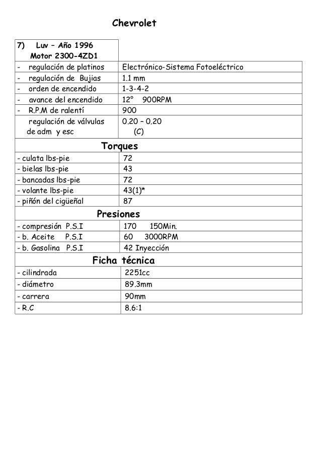 Tabla de compresión de motores a gasolina pdf