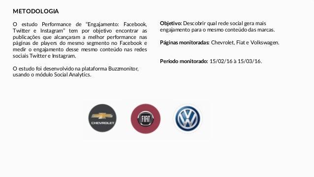 Chevrolet, fiat e volkswagen   um estudo de caso Slide 2