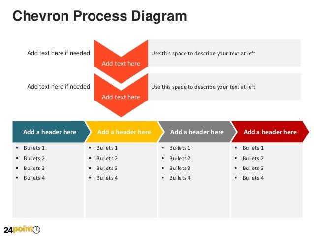 Chevron process diagram powerpoint slides 3 chevron process diagram ccuart Images
