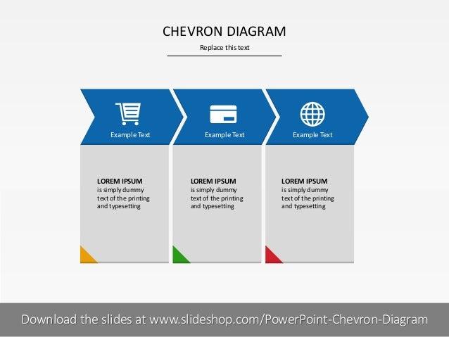 chevron diagram