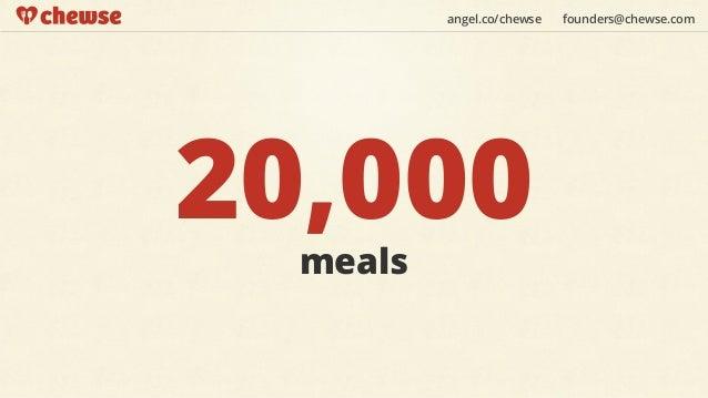 angel.co/chewse   founders@chewse.com20,000  meals