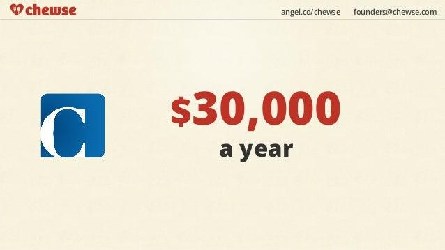 angel.co/chewse   founders@chewse.com$30,000 a year