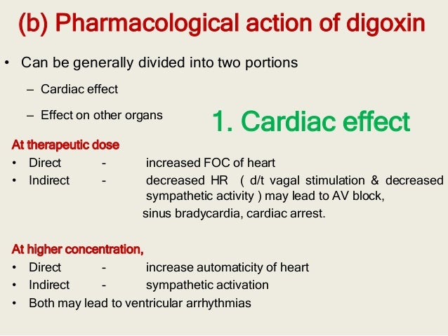 Drug Therapy Of Congestive Heart Failure