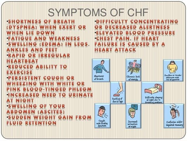 SYMPTOMS OF CHF