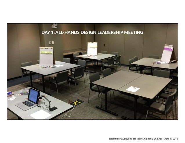 DAY 1: ALL-HANDS DESIGN LEADERSHIP MEETING Enterprise UX.Beyond the Toolkit.Nathan Curtis.key - June 6, 2016
