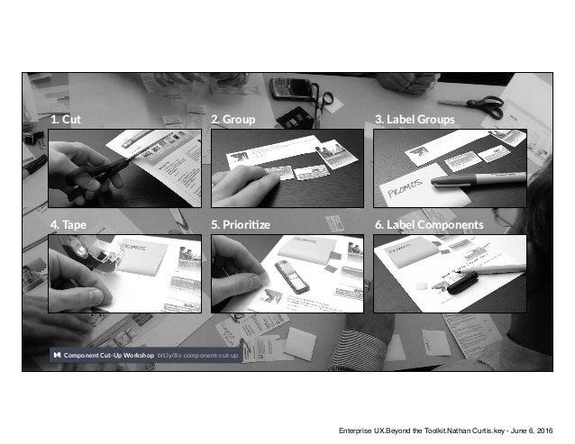 Component Cut-Up Workshop bit.ly/8s-component-cut-up 1. Cut 2. Group 3. Label Groups 4. Tape 5. PrioriOze 6. Label Compone...