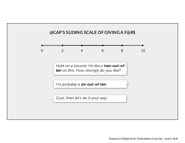 @CAP'S SLIDING SCALE OF GIVING A F@#$ Hold on a second. I'm like a two-out-of- ten on this. How strongly do you feel? I'm ...