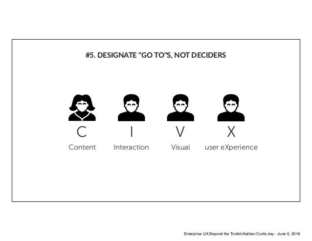 """#5. DESIGNATE """"GO TO""""S, NOT DECIDERS C Content I Interaction V Visual X user eXperience Enterprise UX.Beyond the Toolkit.N..."""
