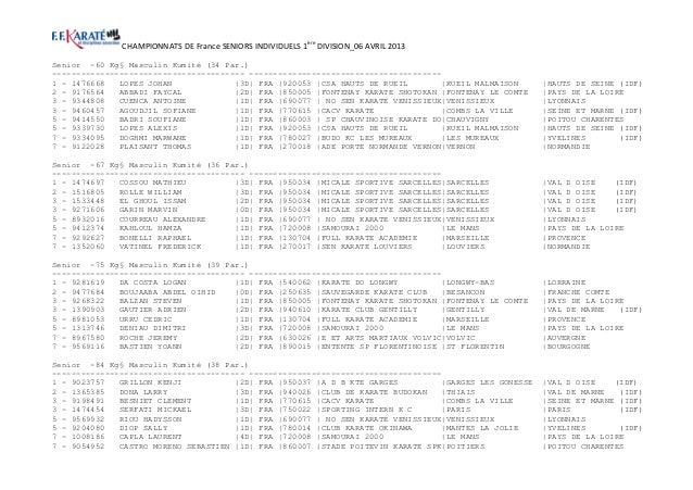 CHAMPIONNATS DE France SENIORS INDIVIDUELS 1èreDIVISION_06 AVRIL 2013Senior -60 Kg§ Masculin Kumité (34 Par.)-------------...