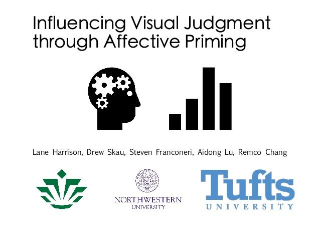 Lane Harrison, Drew Skau, Steven Franconeri, Aidong Lu, Remco ChangInfluencing Visual Judgmentthrough Affective Priming