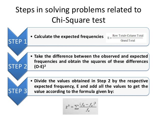 """chi square test The original chi-square test, often known as pearson's chi-square, dates from  papers by karl pearson in the earlier 1900s the test serves both as a """"goodness ."""