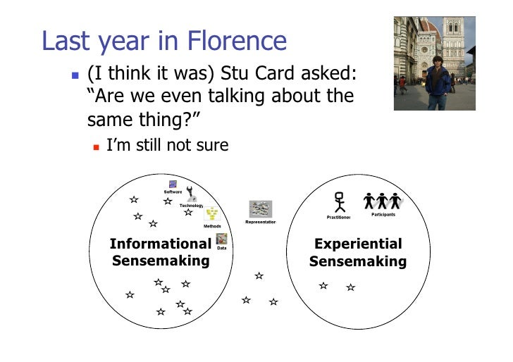 """Last year in Florence      (I think it was) Stu Card asked:        """"Are we even talking about the        same thing?""""   ..."""