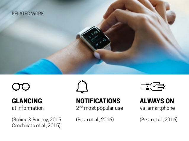 [CHI 2017] Always On(line)? User Experience of Smartwatches and their Role within Multi-Device Ecologies Slide 3