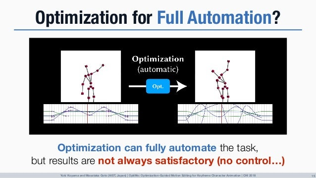 Optimization-Guided Motion Editing Live Demo!