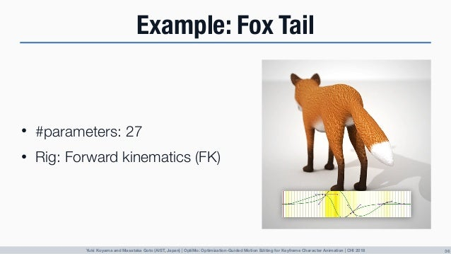 Example: Fox Tail Initial motion - Too robotic… Let's apply the (naïve) optimization first
