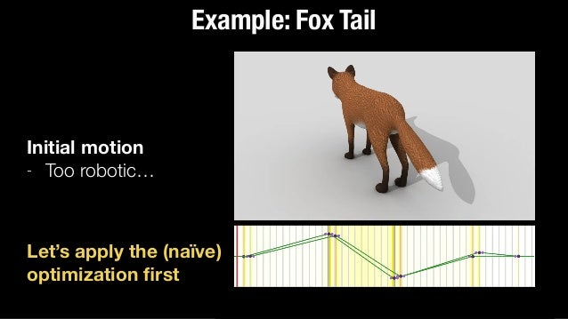 Example: Fox Tail Naïve optimization - Too much changed! Let's control it by regularization